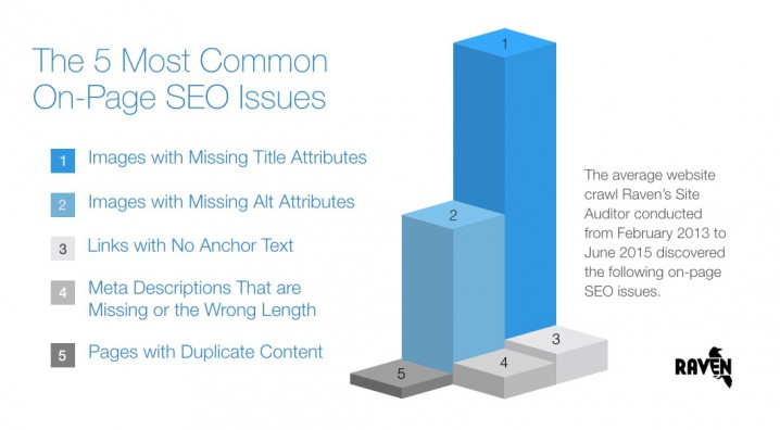 title-files-for-seo-from-raventools.com